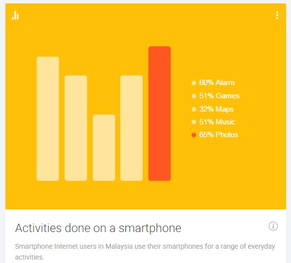 Smartphone-Activities-2014