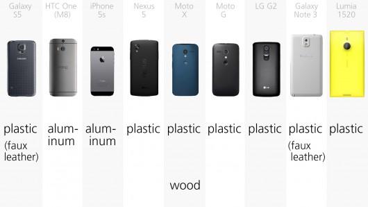 2014-smartphone-comparison-1-1