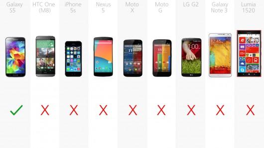 2014-smartphone-comparison-1-13