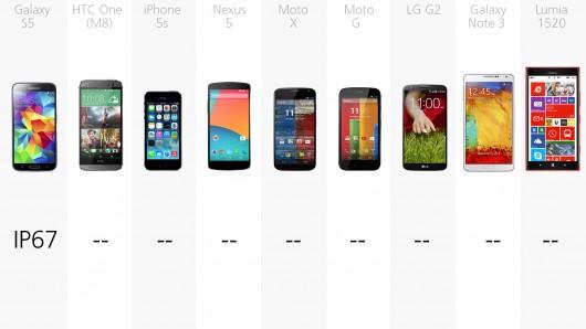 2014-smartphone-comparison-1-29