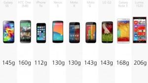 2014-smartphone-comparison-1-30