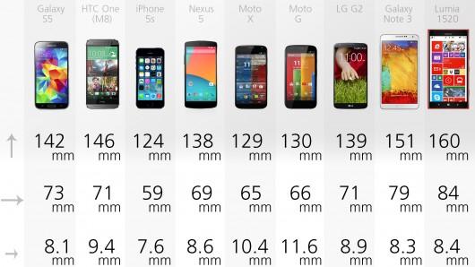 2014-smartphone-comparison-1-7